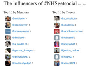 #nhsgetsocial and the power of networked learning thumbnail image